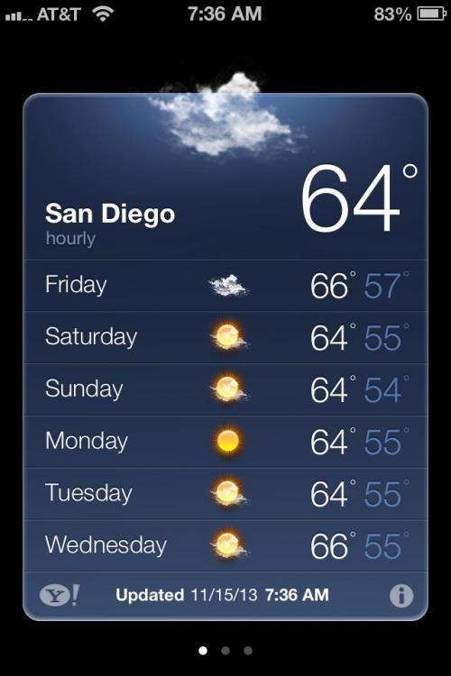 november in San Diego