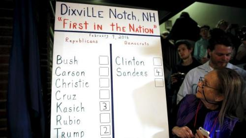 The results of the nine votes cast shortly after midnight in the U.S. Presidential primary election are displayed on a board at the Hale House at Balsams Hotel in Dixville Notch